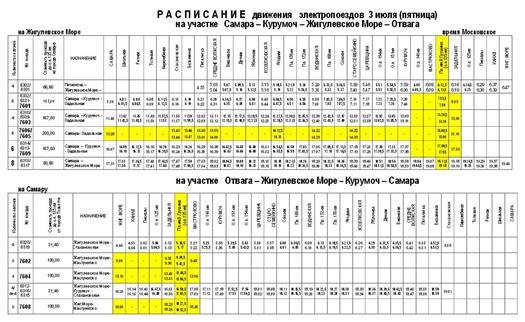 непредсказуемой экспрес поезд кузоватово новокуйбышевск результата!Фотовыставки Москве