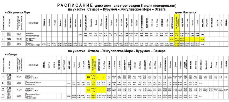 Расписание поездов жиг море тольятти