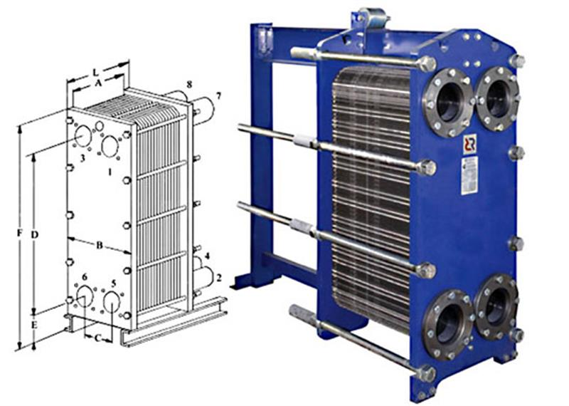 Теплоизвлекающие теплообменники какую жидкость используют для промывки теплообменников